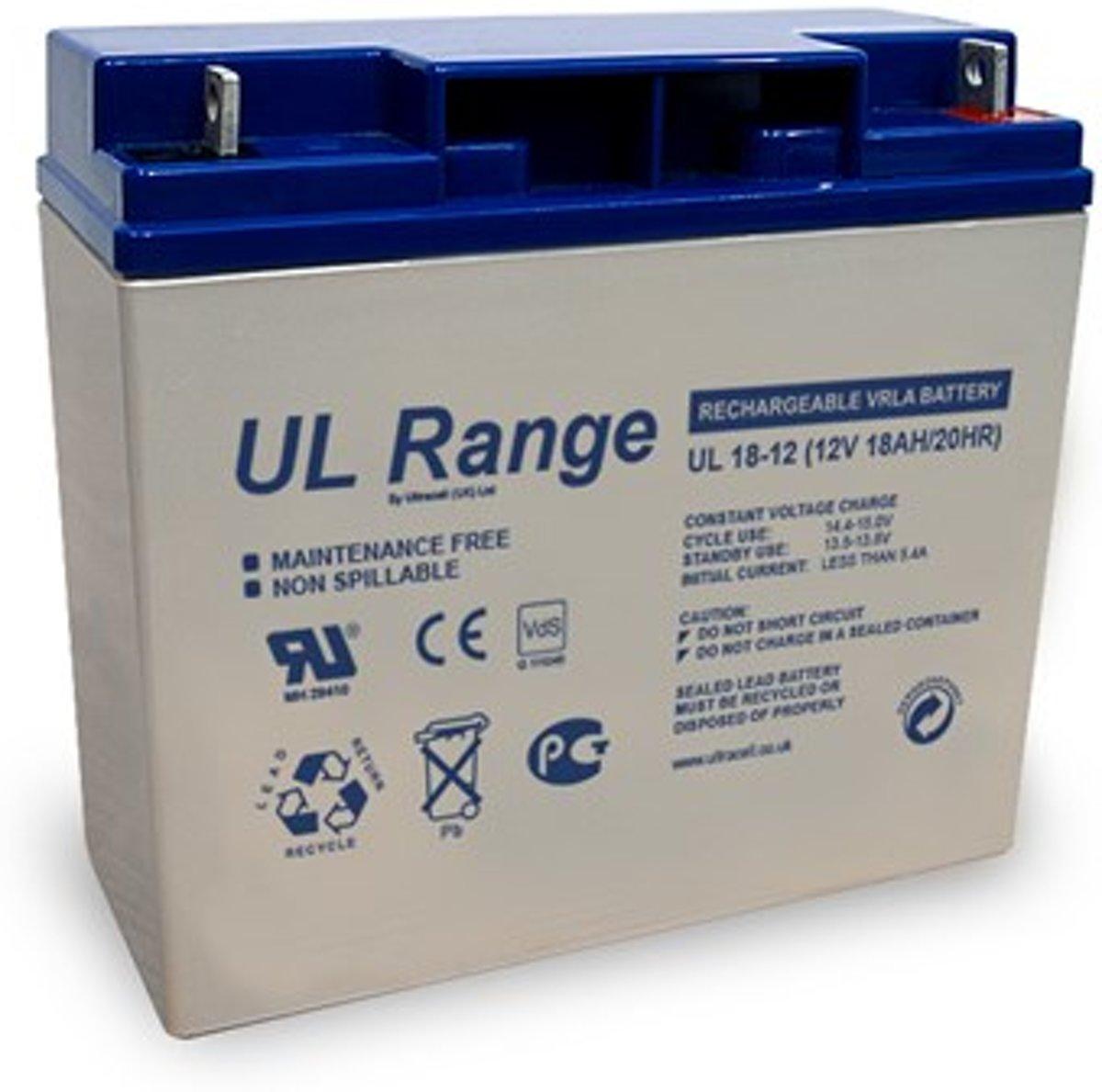Loodaccu Ultracell UL 12v 18000mAh