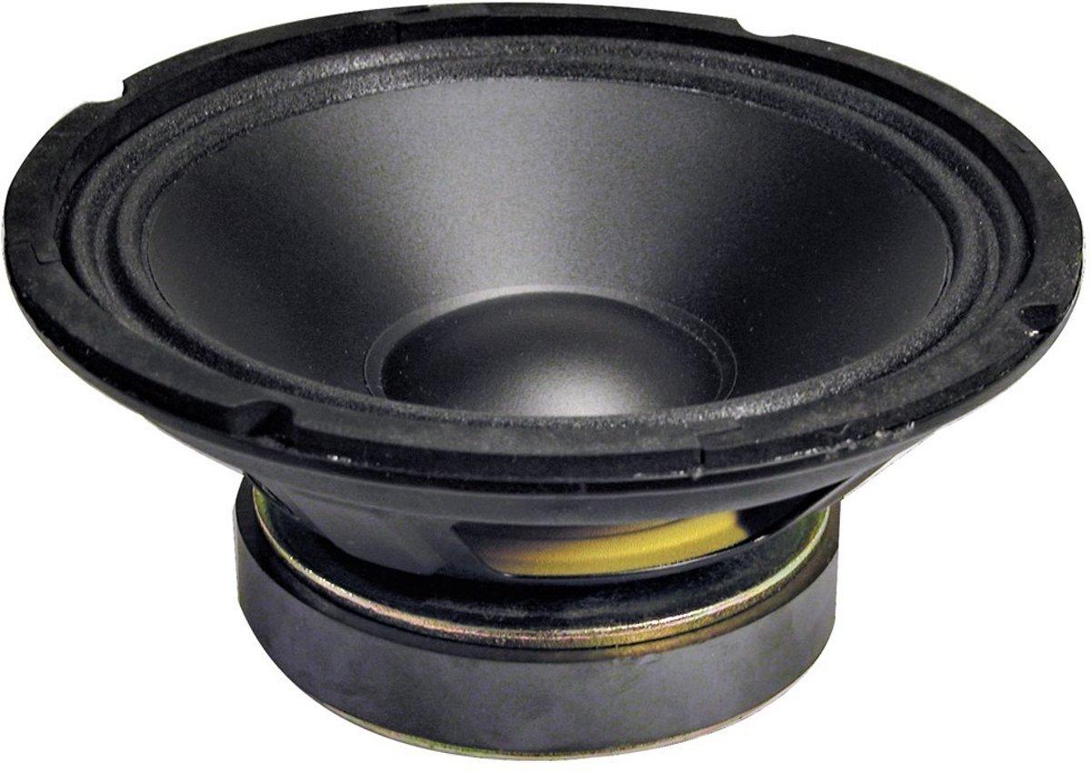 Fenton Basluidspreker Pp Conus 20cm (8