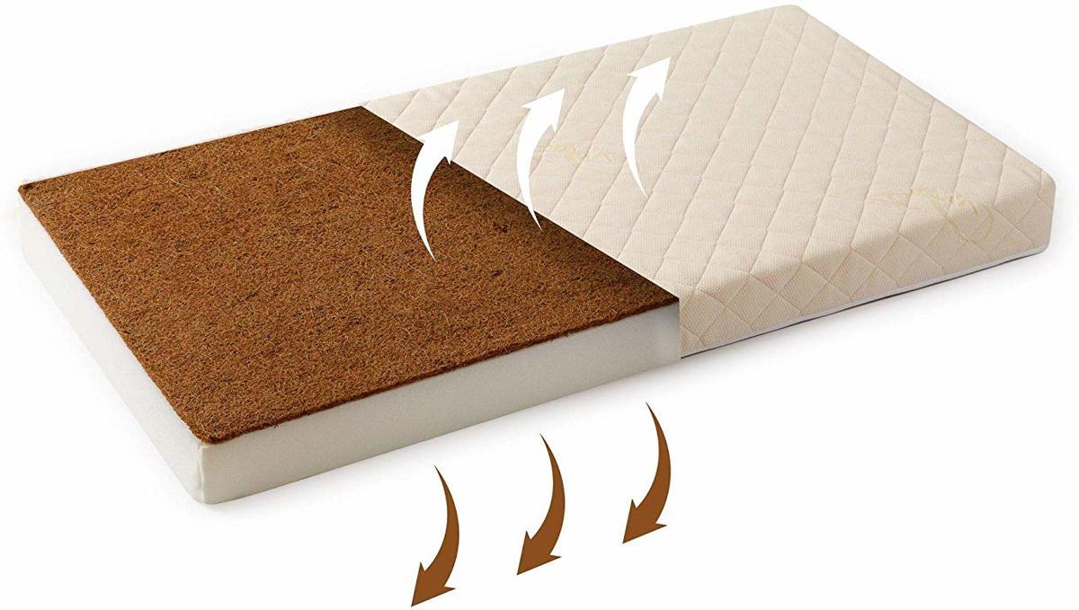 BestCare® - Prima natuurlijke matras, EU-product, baby-matras kindermatras gemaakt van plantaardige vezels,  geen chemische geur, geen latex, 2-zijdig (baby / peuter), maat: 120 x 60